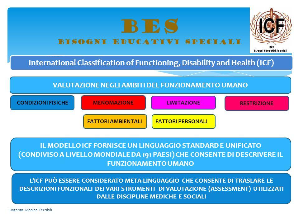 BES bisogni educativi speciali IL MODELLO ICF FORNISCE UN LINGUAGGIO STANDARD E UNIFICATO (CONDIVISO A LIVELLO MONDIALE DA 191 PAESI) CHE CONSENTE DI