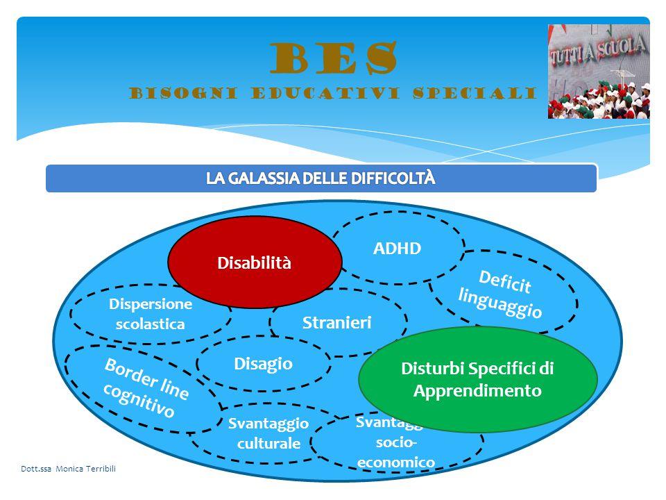 BES bisogni educativi speciali Svantaggio culturale Deficit linguaggio ADHD Stranieri Border line cognitivo Dispersione scolastica Disabilità Svantagg
