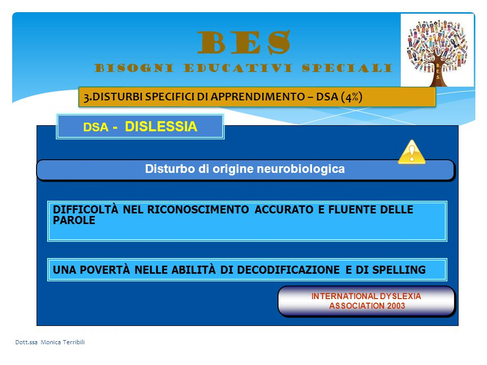 BES bisogni educativi speciali 3.DISTURBI SPECIFICI DI APPRENDIMENTO – DSA (4%) Disturbo di origine neurobiologica DSA - DISLESSIA DIFFICOLTÀ NEL RICONOSCIMENTO ACCURATO E FLUENTE DELLE PAROLE UNA POVERTÀ NELLE ABILITÀ DI DECODIFICAZIONE E DI SPELLING INTERNATIONAL DYSLEXIA ASSOCIATION 2003 INTERNATIONAL DYSLEXIA ASSOCIATION 2003 Dott.ssa Monica Terribili