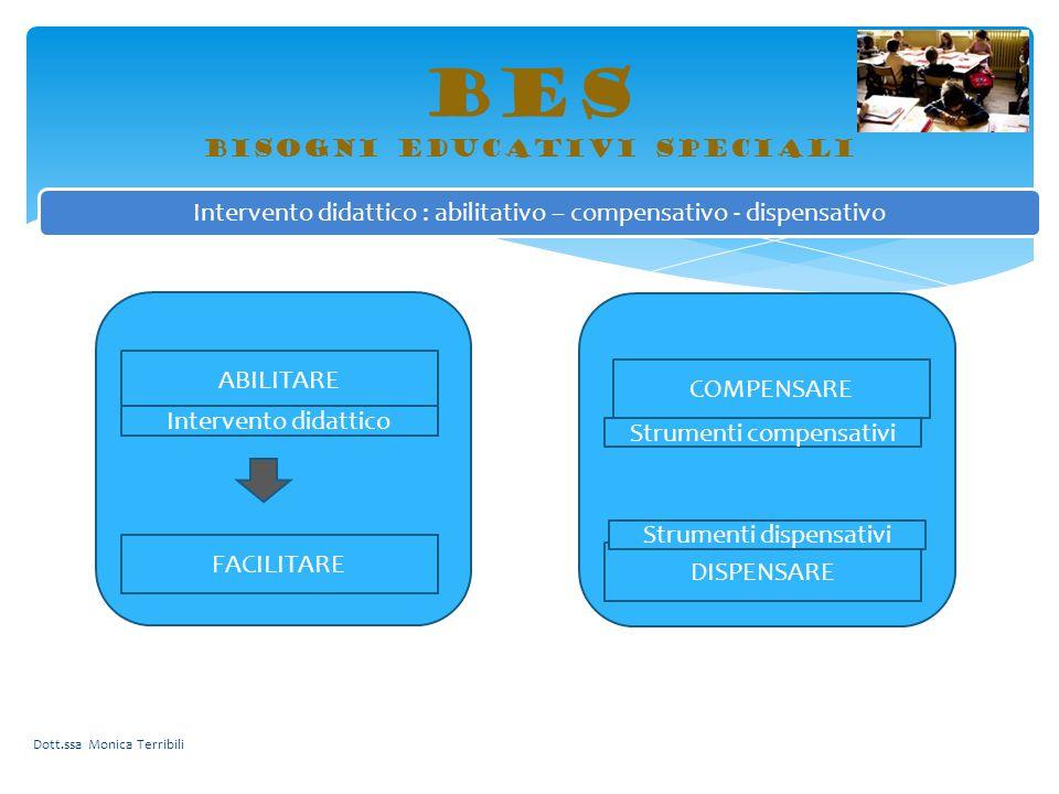 BES bisogni educativi speciali Dott.ssa Monica Terribili Intervento didattico : abilitativo – compensativo - dispensativo ABILITARE FACILITARE Interve