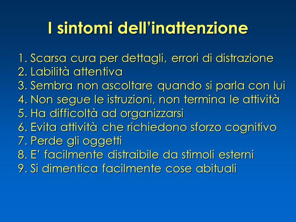 I sintomi dell'inattenzione 1. Scarsa cura per dettagli, errori di distrazione 2. Labilità attentiva 3. Sembra non ascoltare quando si parla con lui 4