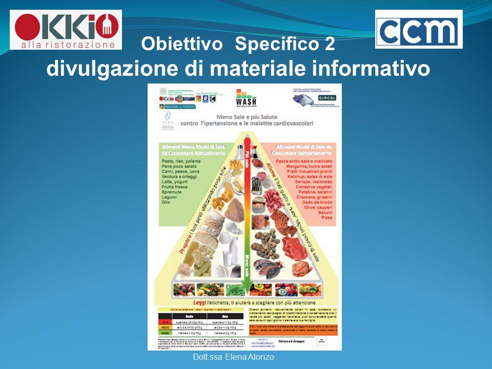 Obiettivo Specifico 2 divulgazione di materiale informativo Dott.ssa Elena Alonzo
