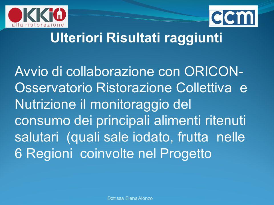 Ulteriori Risultati raggiunti Dott.ssa Elena Alonzo Avvio di collaborazione con ORICON- Osservatorio Ristorazione Collettiva e Nutrizione il monitorag