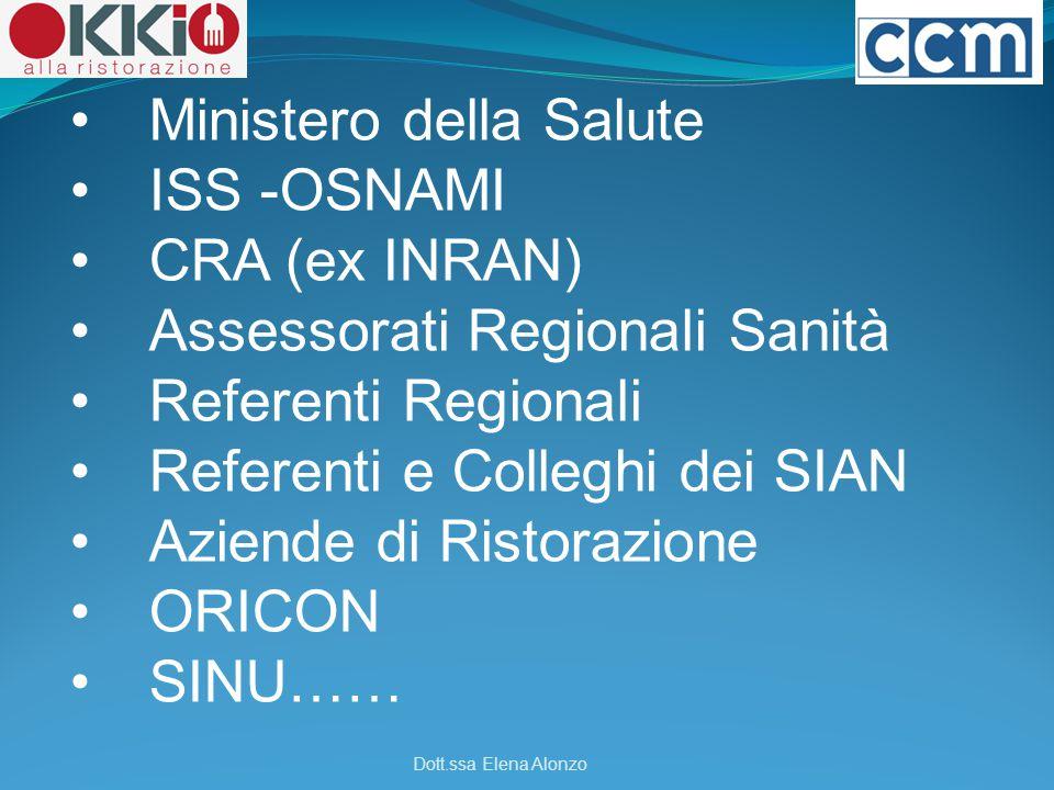 Ministero della Salute ISS -OSNAMI CRA (ex INRAN) Assessorati Regionali Sanità Referenti Regionali Referenti e Colleghi dei SIAN Aziende di Ristorazio