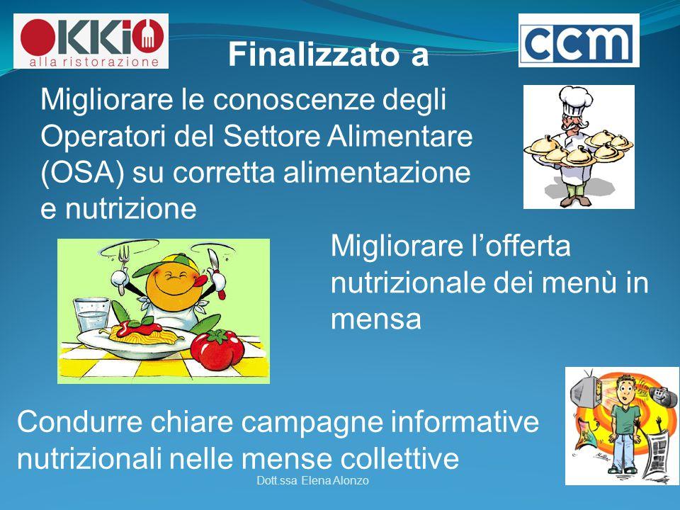 Condurre chiare campagne informative nutrizionali nelle mense collettive Dott.ssa Elena Alonzo Migliorare le conoscenze degli Operatori del Settore Al