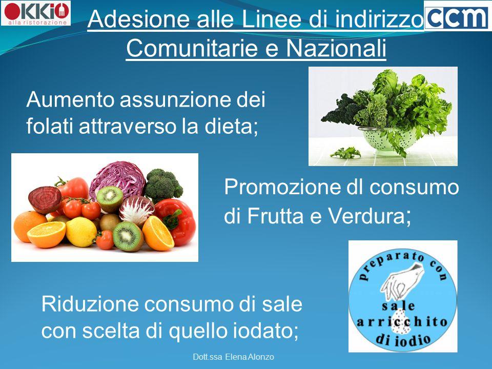 Adesione alle Linee di indirizzo Comunitarie e Nazionali Dott.ssa Elena Alonzo Consumo fuori casa in sicurezza dei pasti per celiaci (L 123/05).