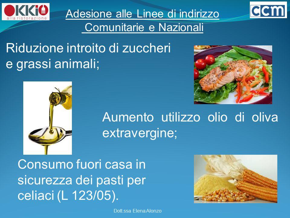 Adesione alle Linee di indirizzo Comunitarie e Nazionali Dott.ssa Elena Alonzo Consumo fuori casa in sicurezza dei pasti per celiaci (L 123/05). Aumen