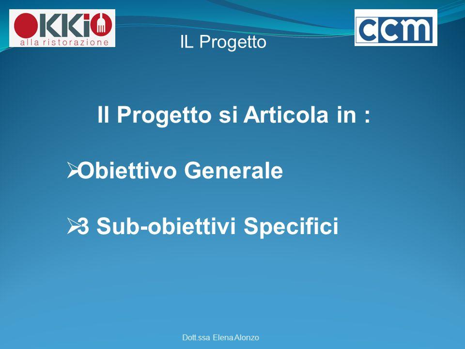 IL Progetto Dott.ssa Elena Alonzo Il Progetto si Articola in :  Obiettivo Generale  3 Sub-obiettivi Specifici