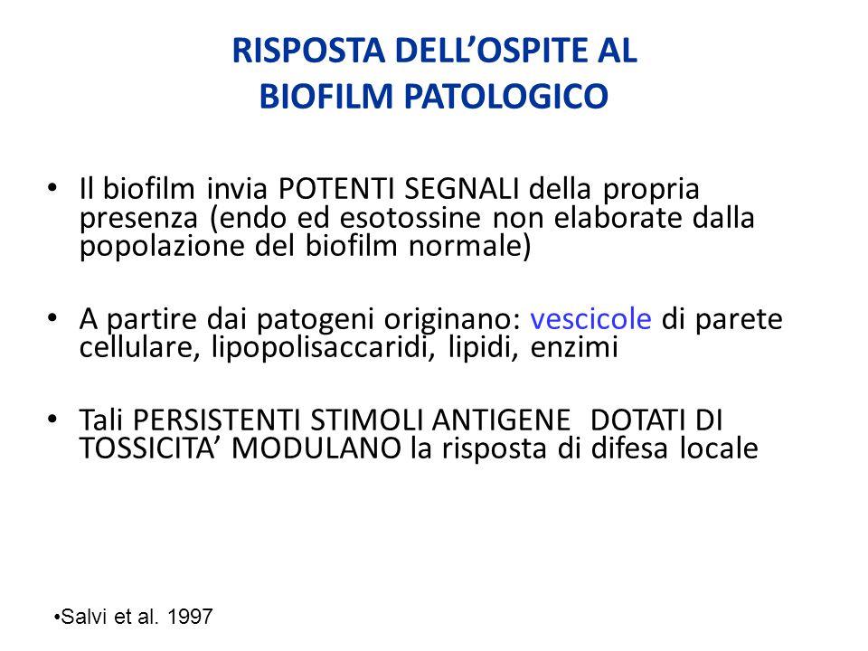 RISPOSTA DELL'OSPITE AL BIOFILM PATOLOGICO Il biofilm invia POTENTI SEGNALI della propria presenza (endo ed esotossine non elaborate dalla popolazione