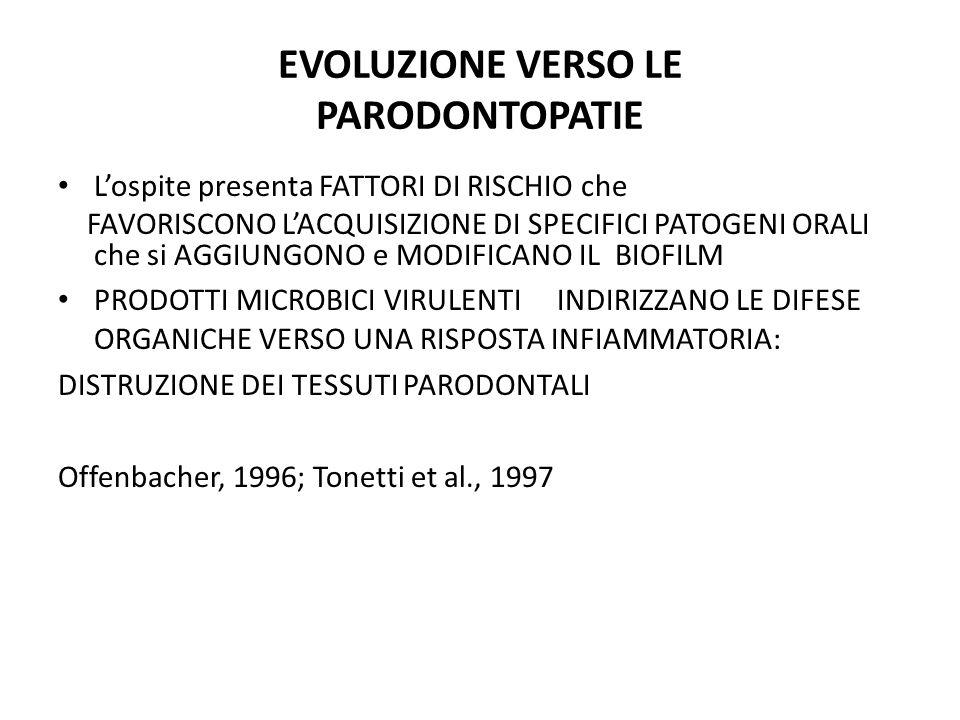 EVOLUZIONE VERSO LE PARODONTOPATIE L'ospite presenta FATTORI DI RISCHIO che FAVORISCONO L'ACQUISIZIONE DI SPECIFICI PATOGENI ORALI che si AGGIUNGONO e