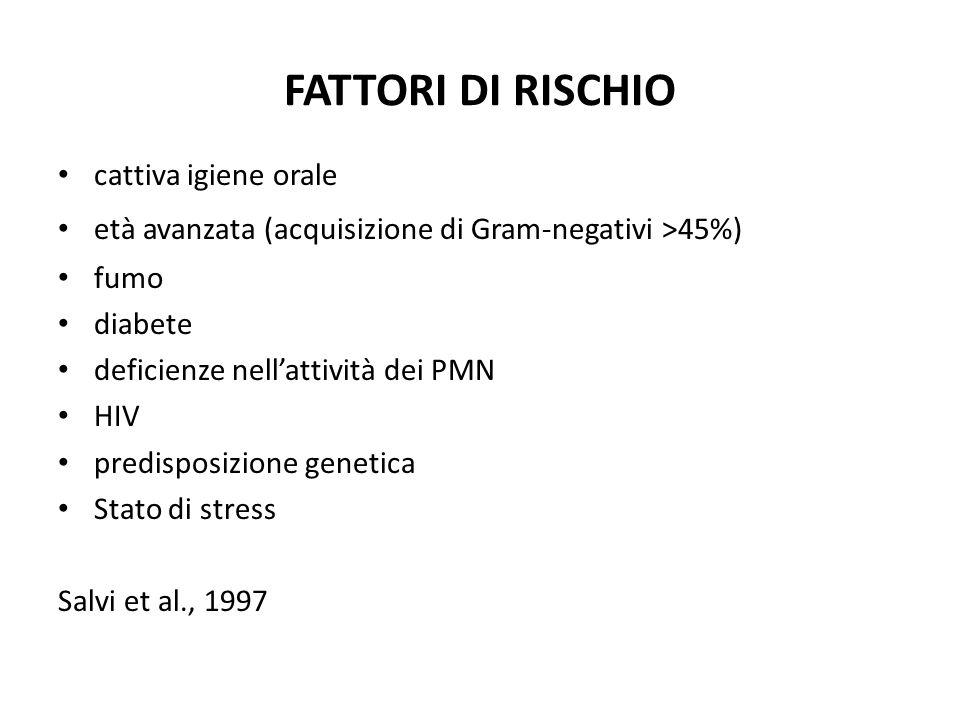 FATTORI DI RISCHIO cattiva igiene orale età avanzata (acquisizione di Gram-negativi >45%) fumo diabete deficienze nell'attività dei PMN HIV predisposi