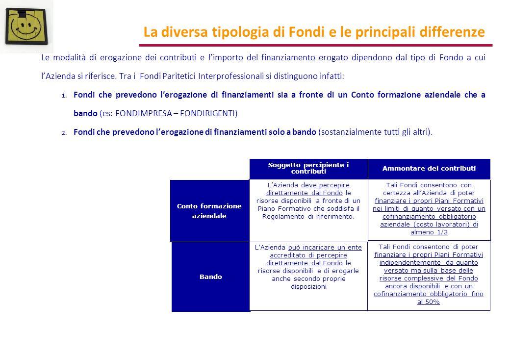 La diversa tipologia di Fondi e le principali differenze Le modalità di erogazione dei contributi e l'importo del finanziamento erogato dipendono dal tipo di Fondo a cui l'Azienda si riferisce.