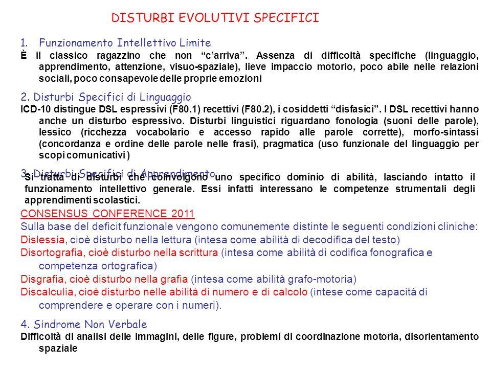 DISTURBI EVOLUTIVI SPECIFICI 1.Funzionamento Intellettivo Limite È il classico ragazzino che non c'arriva .