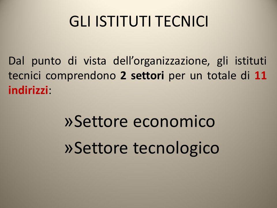 GLI ISTITUTI TECNICI Dal punto di vista dell'organizzazione, gli istituti tecnici comprendono 2 settori per un totale di 11 indirizzi: » Settore econo
