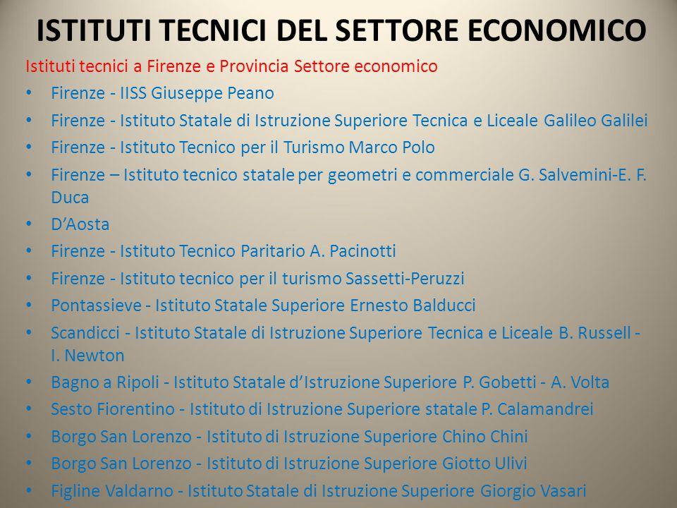 Istituti tecnici a Firenze e Provincia Settore economico Firenze - IISS Giuseppe Peano Firenze - Istituto Statale di Istruzione Superiore Tecnica e Li