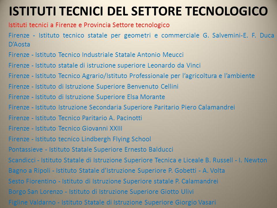 Istituti tecnici a Firenze e Provincia Settore tecnologico Firenze - Istituto tecnico statale per geometri e commerciale G. Salvemini-E. F. Duca D'Aos