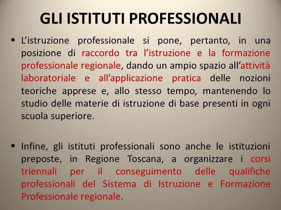 GLI ISTITUTI PROFESSIONALI  L'istruzione professionale si pone, pertanto, in una posizione di raccordo tra l'istruzione e la formazione professionale