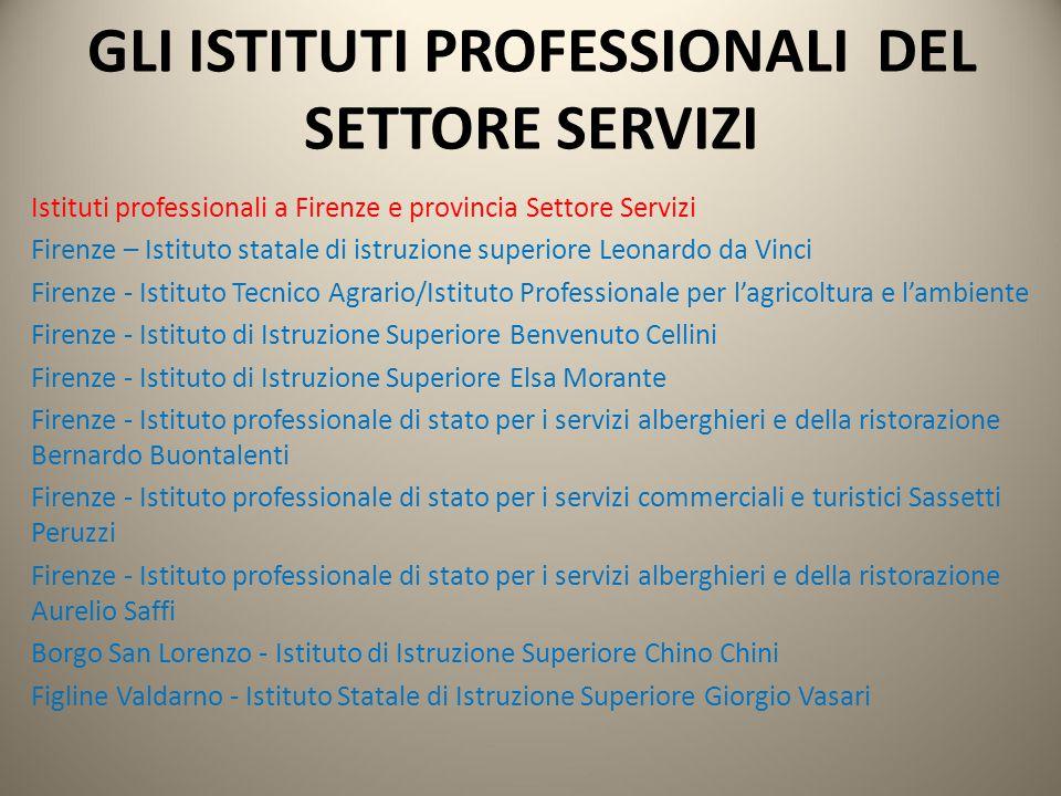 Istituti professionali a Firenze e provincia Settore Servizi Firenze – Istituto statale di istruzione superiore Leonardo da Vinci Firenze - Istituto T