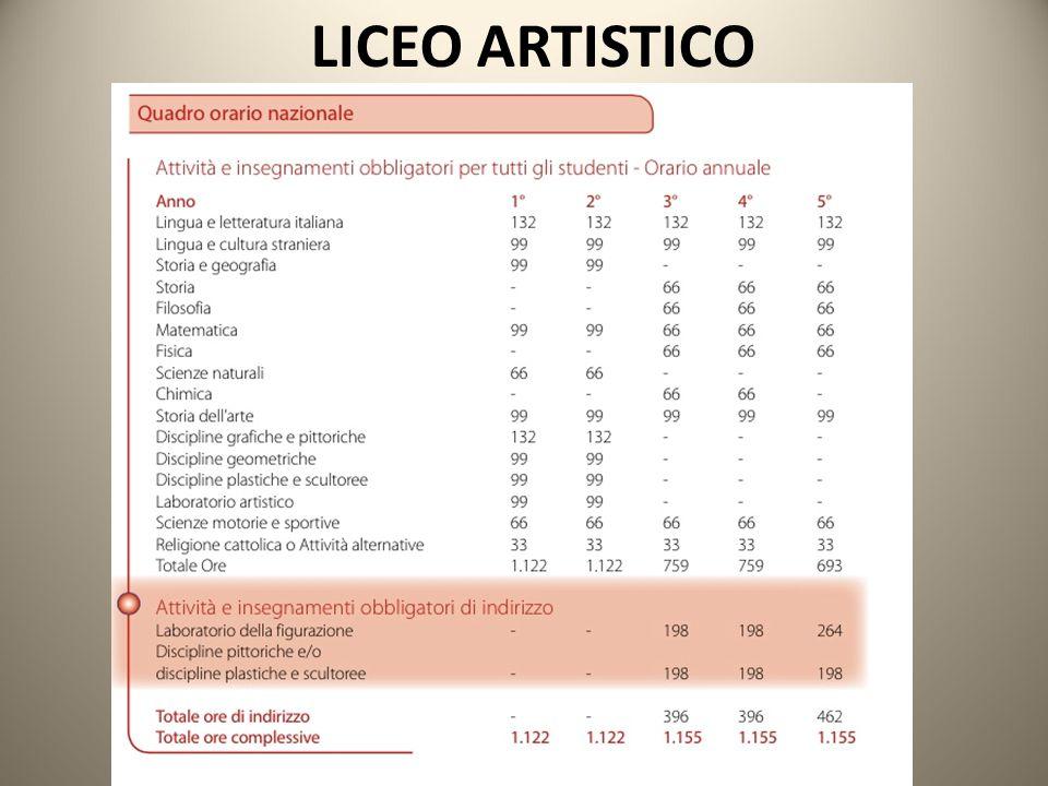 LICEO ARTISTICO