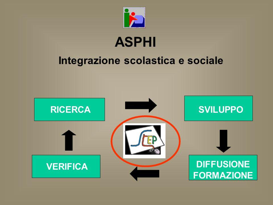 RICERCA SVILUPPO VERIFICA DIFFUSIONE FORMAZIONE ASPHI Integrazione scolastica e sociale