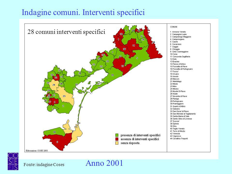 Anno 2001 Indagine comuni.