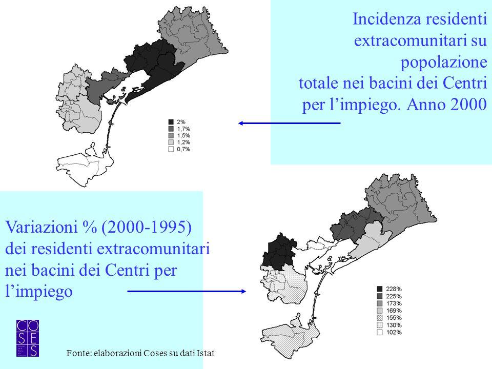 Variazioni % (2000-1995) dei residenti extracomunitari nei bacini dei Centri per l'impiego Incidenza residenti extracomunitari su popolazione totale nei bacini dei Centri per l'impiego.