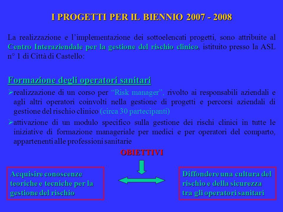 I PROGETTI PER IL BIENNIO 2007 - 2008 Centro Interaziendale per la gestione del rischio clinico La realizzazione e l'implementazione dei sottoelencati