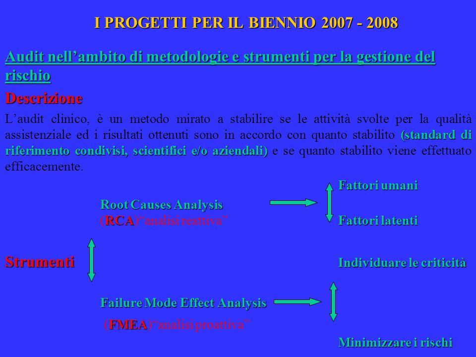 I PROGETTI PER IL BIENNIO 2007 - 2008 Audit nell'ambito di metodologie e strumenti per la gestione del rischio Descrizione (standard di riferimento co