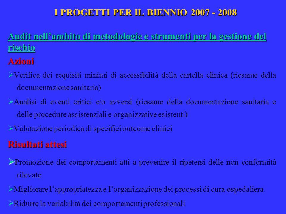 I PROGETTI PER IL BIENNIO 2007 - 2008 Audit nell'ambito di metodologie e strumenti per la gestione del rischio Azioni  Verifica dei requisiti minimi
