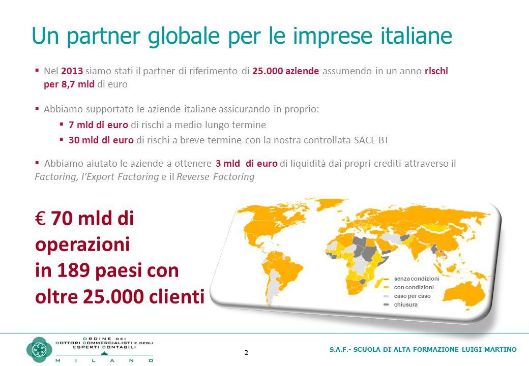 S.A.F.- SCUOLA DI ALTA FORMAZIONE LUIGI MARTINO 13 Il Gruppo SACE per l'agroalimentare Nel corso del 2013, il Gruppo SACE ha supportato oltre 260 aziende del settore agroalimentare, assumendo rischi per 950 milioni di euro.
