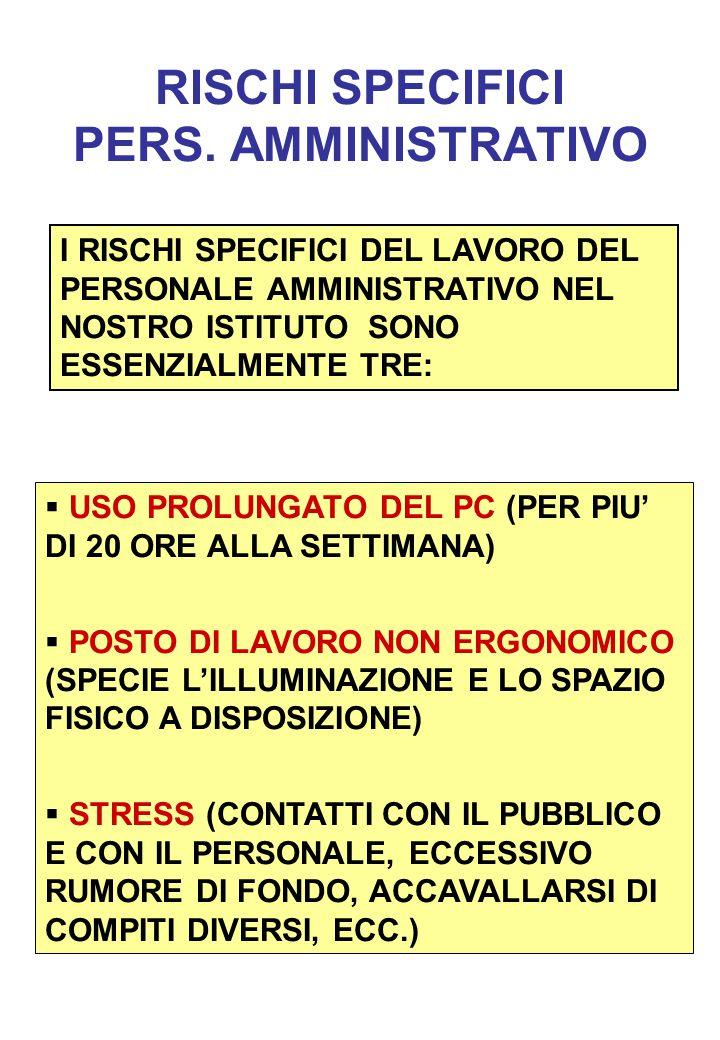 RISCHI SPECIFICI PERS.