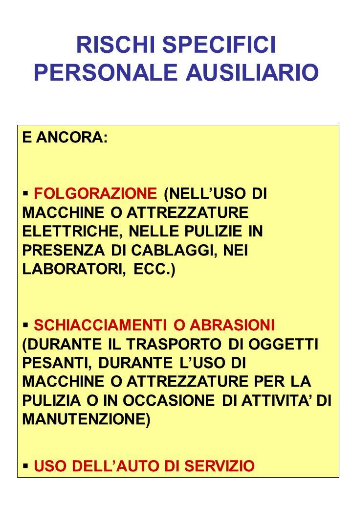 RISCHI SPECIFICI PERSONALE AUSILIARIO E ANCORA:  FOLGORAZIONE (NELL'USO DI MACCHINE O ATTREZZATURE ELETTRICHE, NELLE PULIZIE IN PRESENZA DI CABLAGGI, NEI LABORATORI, ECC.)  SCHIACCIAMENTI O ABRASIONI (DURANTE IL TRASPORTO DI OGGETTI PESANTI, DURANTE L'USO DI MACCHINE O ATTREZZATURE PER LA PULIZIA O IN OCCASIONE DI ATTIVITA' DI MANUTENZIONE)  USO DELL'AUTO DI SERVIZIO