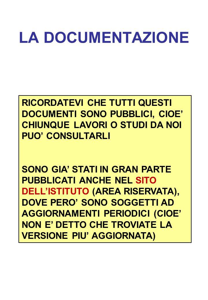 LA DOCUMENTAZIONE RICORDATEVI CHE TUTTI QUESTI DOCUMENTI SONO PUBBLICI, CIOE' CHIUNQUE LAVORI O STUDI DA NOI PUO' CONSULTARLI SONO GIA' STATI IN GRAN PARTE PUBBLICATI ANCHE NEL SITO DELL'ISTITUTO (AREA RISERVATA), DOVE PERO' SONO SOGGETTI AD AGGIORNAMENTI PERIODICI (CIOE' NON E' DETTO CHE TROVIATE LA VERSIONE PIU' AGGIORNATA)