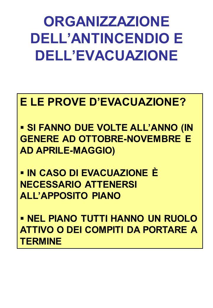 ORGANIZZAZIONE DELL'ANTINCENDIO E DELL'EVACUAZIONE E LE PROVE D'EVACUAZIONE.