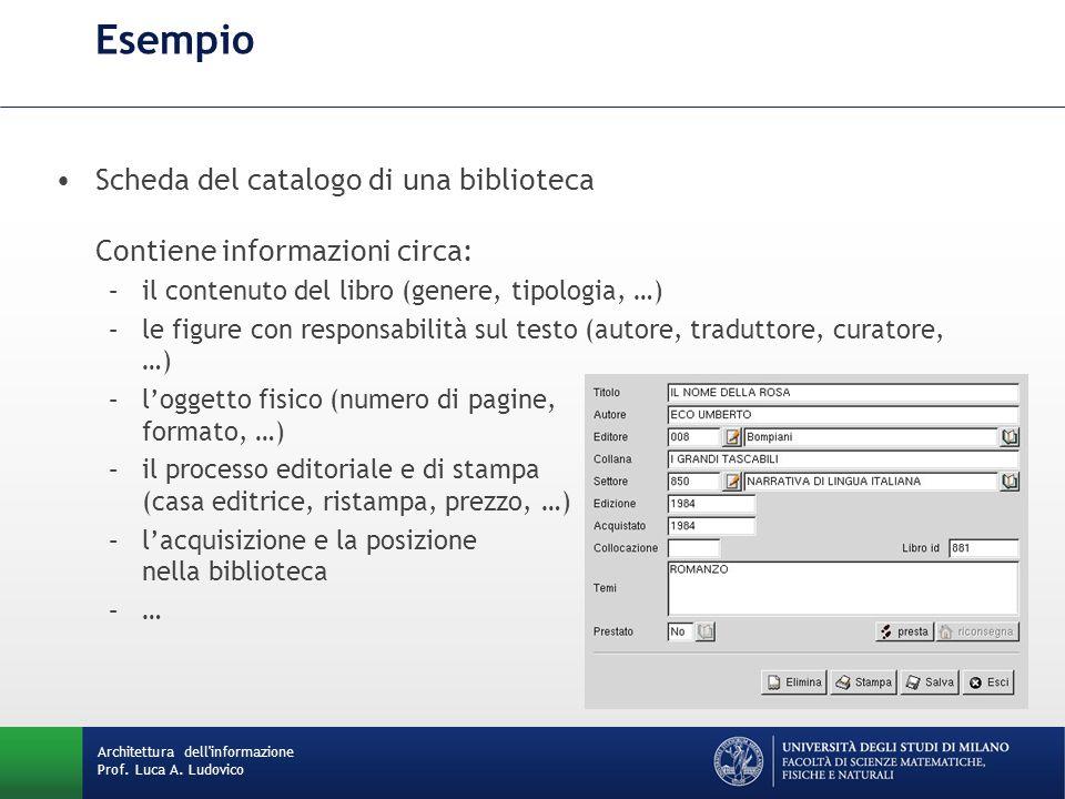 Architettura dell'informazione Prof. Luca A. Ludovico Esempio Scheda del catalogo di una biblioteca Contiene informazioni circa: –il contenuto del lib