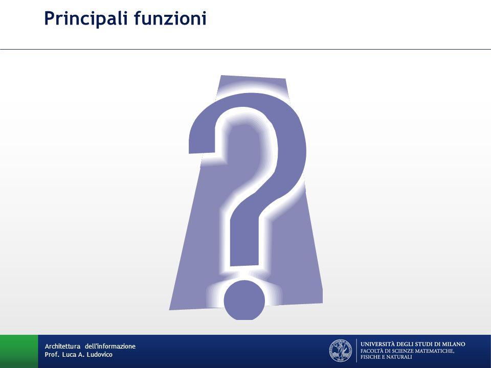 Principali funzioni Architettura dell'informazione Prof. Luca A. Ludovico