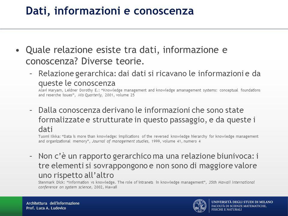 Architettura dell'informazione Prof. Luca A. Ludovico Dati, informazioni e conoscenza Quale relazione esiste tra dati, informazione e conoscenza? Dive