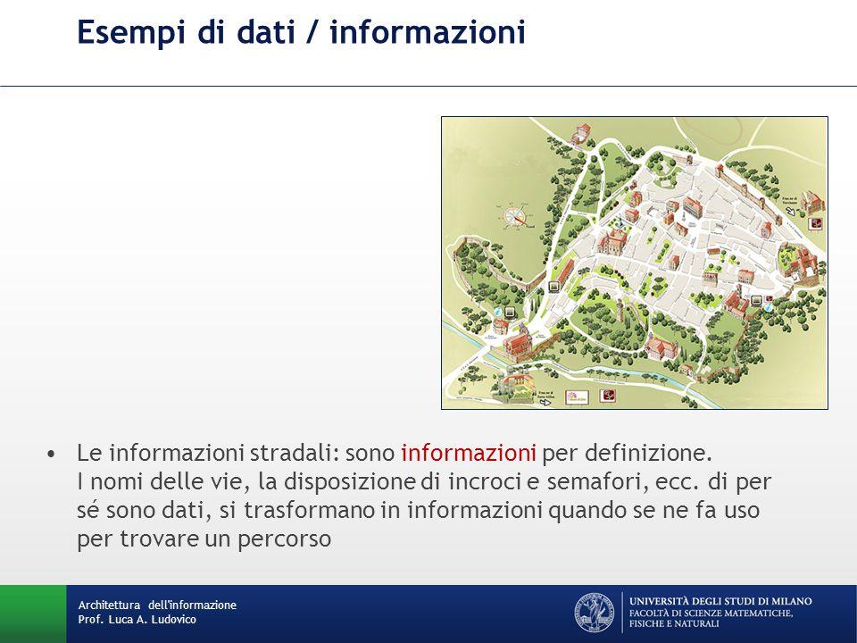 Architettura dell'informazione Prof. Luca A. Ludovico Esempi di dati / informazioni Le informazioni stradali: sono informazioni per definizione. I nom