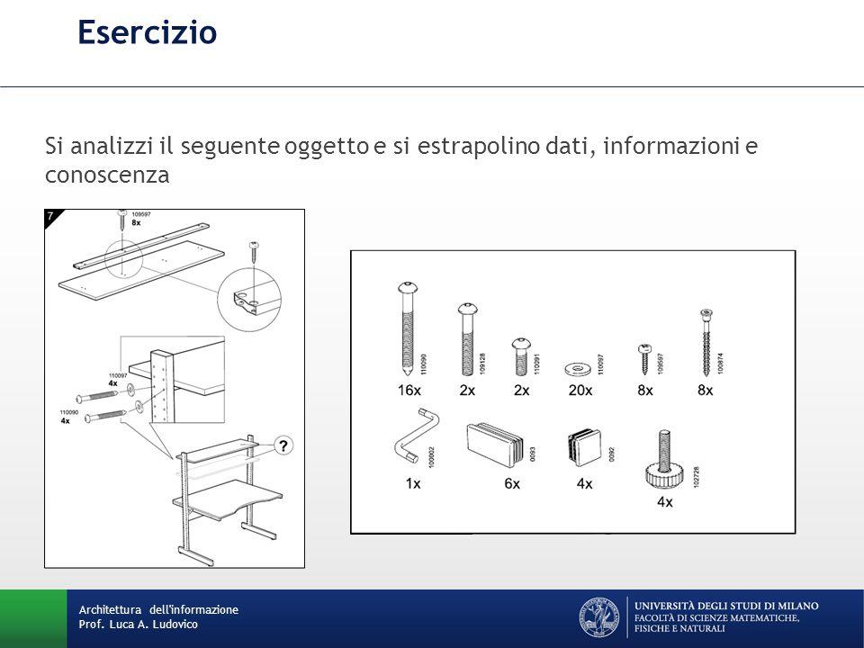 Architettura dell'informazione Prof. Luca A. Ludovico Esercizio Si analizzi il seguente oggetto e si estrapolino dati, informazioni e conoscenza