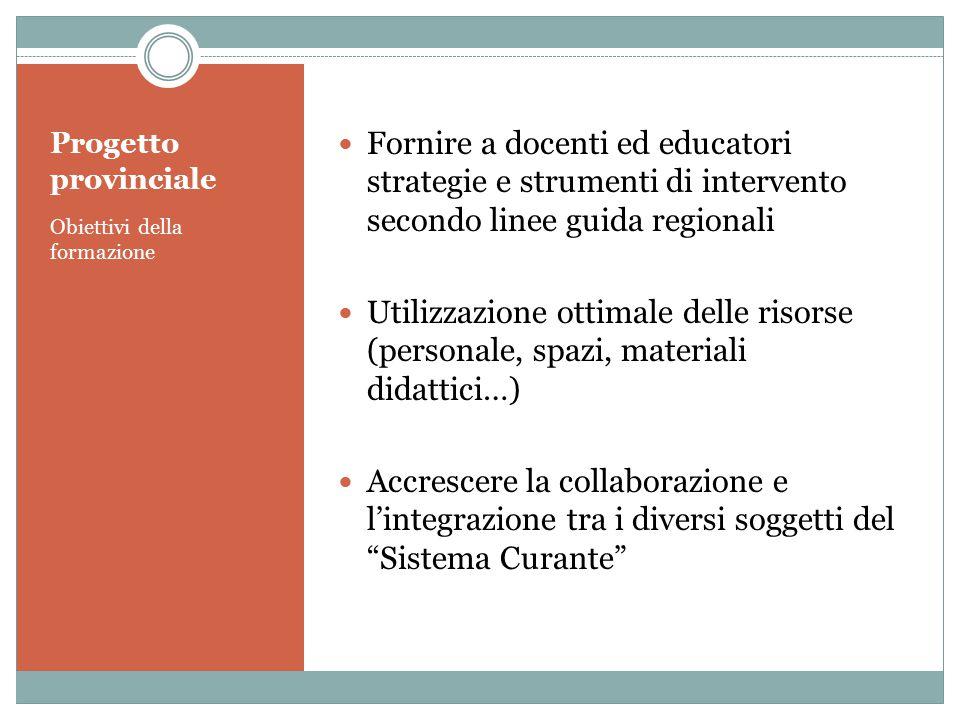 Progetto provinciale Obiettivi della formazione Fornire a docenti ed educatori strategie e strumenti di intervento secondo linee guida regionali Utili