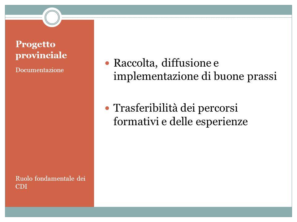 Progetto provinciale Documentazione Ruolo fondamentale dei CDI Raccolta, diffusione e implementazione di buone prassi Trasferibilità dei percorsi form
