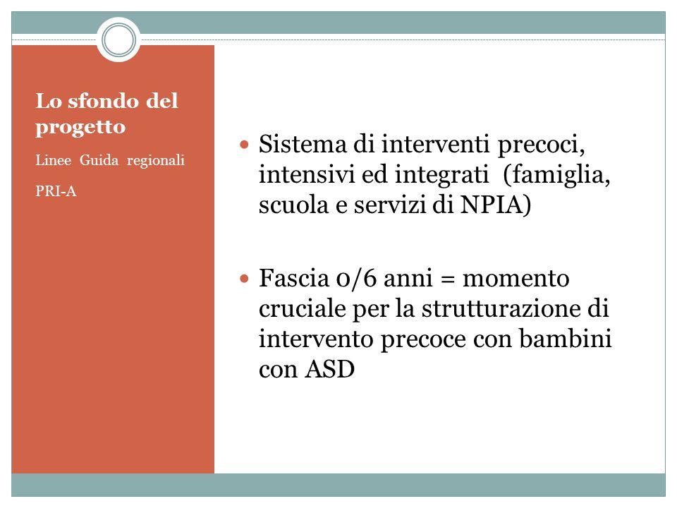 Lo sfondo del progetto Linee Guida regionali PRI-A Sistema di interventi precoci, intensivi ed integrati (famiglia, scuola e servizi di NPIA) Fascia 0