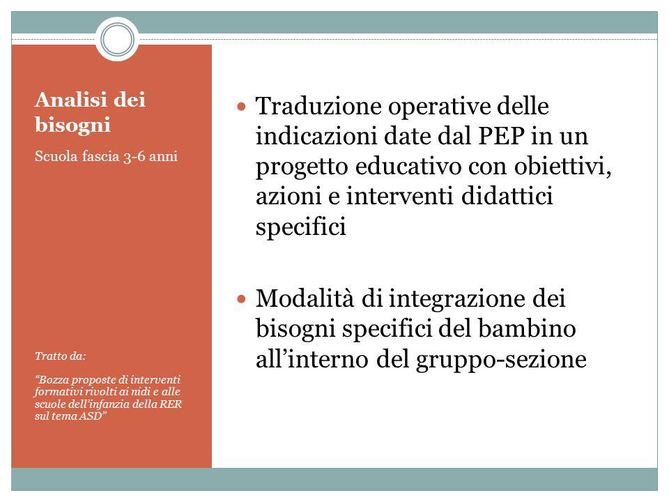 Progetto provinciale Documentazione Ruolo fondamentale dei CDI Raccolta, diffusione e implementazione di buone prassi Trasferibilità dei percorsi formativi e delle esperienze