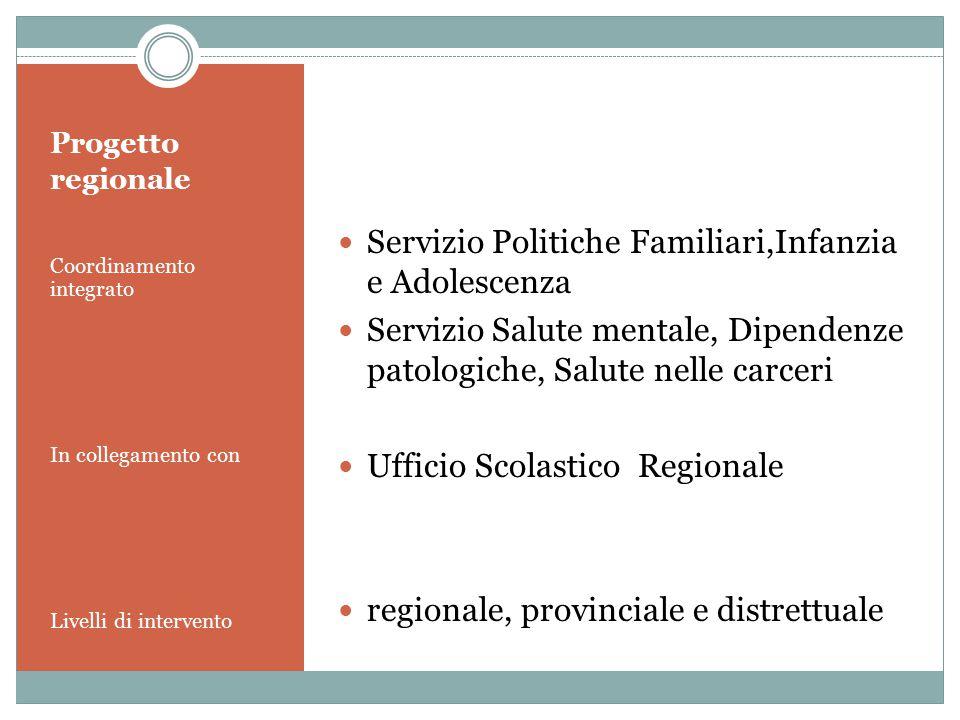 Progetto regionale Coordinamento integrato In collegamento con Livelli di intervento Servizio Politiche Familiari,Infanzia e Adolescenza Servizio Salu