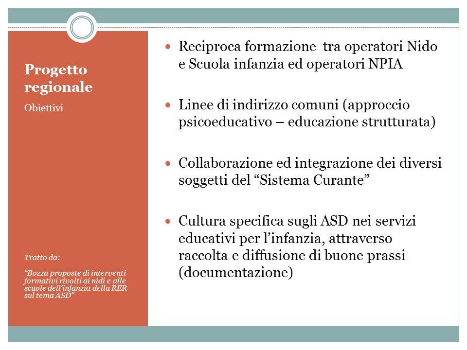 """Progetto regionale Obiettivi Tratto da: """"Bozza proposte di interventi formativi rivolti ai nidi e alle scuole dell'infanzia della RER sul tema ASD"""" Re"""