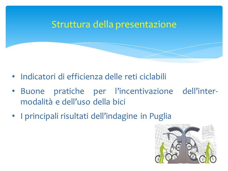 Struttura della presentazione Indicatori di efficienza delle reti ciclabili Buone pratiche per l'incentivazione dell'inter- modalità e dell'uso della bici I principali risultati dell'indagine in Puglia
