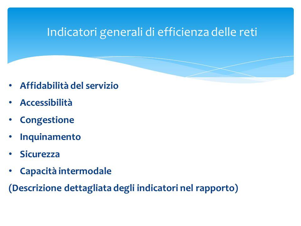 Indicatori generali di efficienza delle reti Affidabilità del servizio Accessibilità Congestione Inquinamento Sicurezza Capacità intermodale (Descrizione dettagliata degli indicatori nel rapporto)