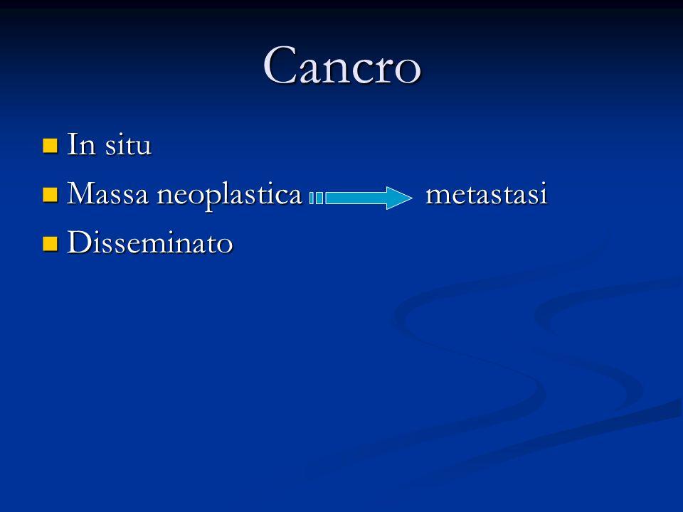 Cancro In situ In situ Massa neoplastica metastasi Massa neoplastica metastasi Disseminato Disseminato