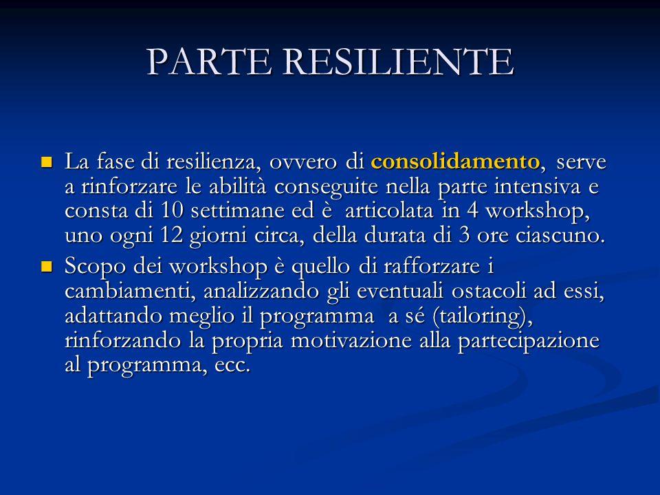 PARTE RESILIENTE La fase di resilienza, ovvero di consolidamento, serve a rinforzare le abilità conseguite nella parte intensiva e consta di 10 settimane ed è articolata in 4 workshop, uno ogni 12 giorni circa, della durata di 3 ore ciascuno.