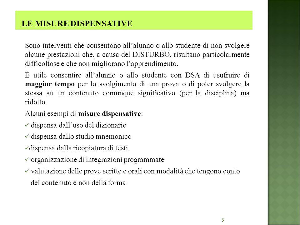 20 Tabella A – MISURE DISPENSATIVE (legge n.
